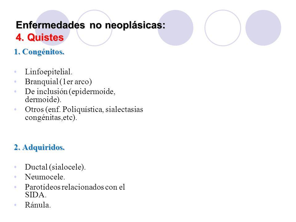 Enfermedades no neoplásicas: 4.Quistes 1. Congénitos.