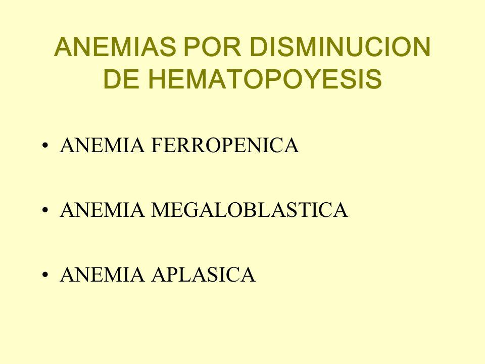 ANEMIAS POR DISMINUCION DE HEMATOPOYESIS ANEMIA FERROPENICA ANEMIA MEGALOBLASTICA ANEMIA APLASICA