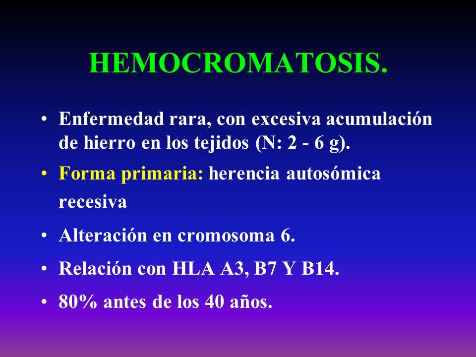 HEMOCROMATOSIS. Enfermedad rara, con excesiva acumulación de hierro en los tejidos (N: 2 - 6 g). Forma primaria: herencia autosómica recesiva Alteraci