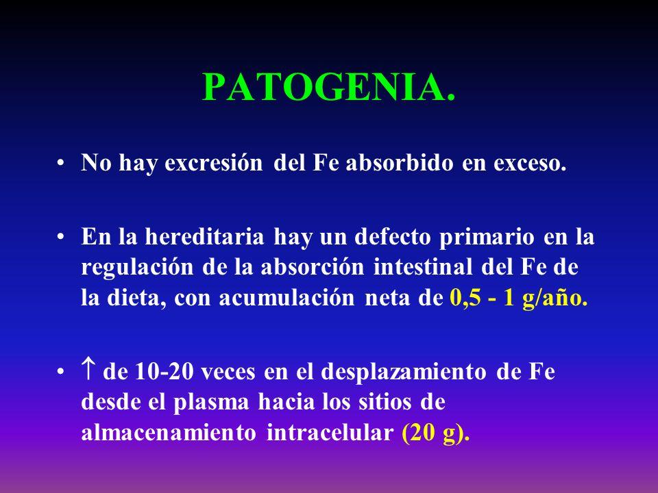 PATOGENIA. No hay excresión del Fe absorbido en exceso. En la hereditaria hay un defecto primario en la regulación de la absorción intestinal del Fe d