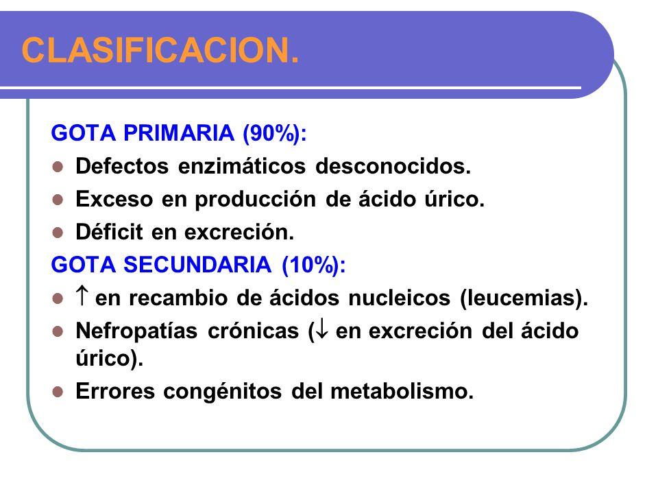 CLASIFICACION.GOTA PRIMARIA (90%): Defectos enzimáticos desconocidos.