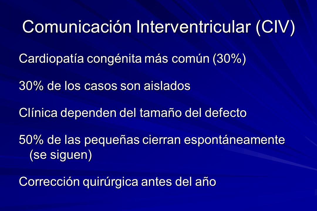 Comunicación Interventricular (CIV) Cardiopatía congénita más común (30%) 30% de los casos son aislados Clínica dependen del tamaño del defecto 50% de