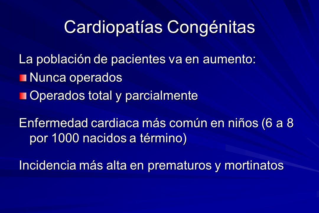 Cardiopatías Congénitas La población de pacientes va en aumento: Nunca operados Operados total y parcialmente Enfermedad cardiaca más común en niños (