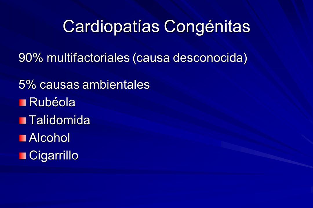 Cardiopatías Congénitas 90% multifactoriales (causa desconocida) 5% causas ambientales RubéolaTalidomidaAlcoholCigarrillo