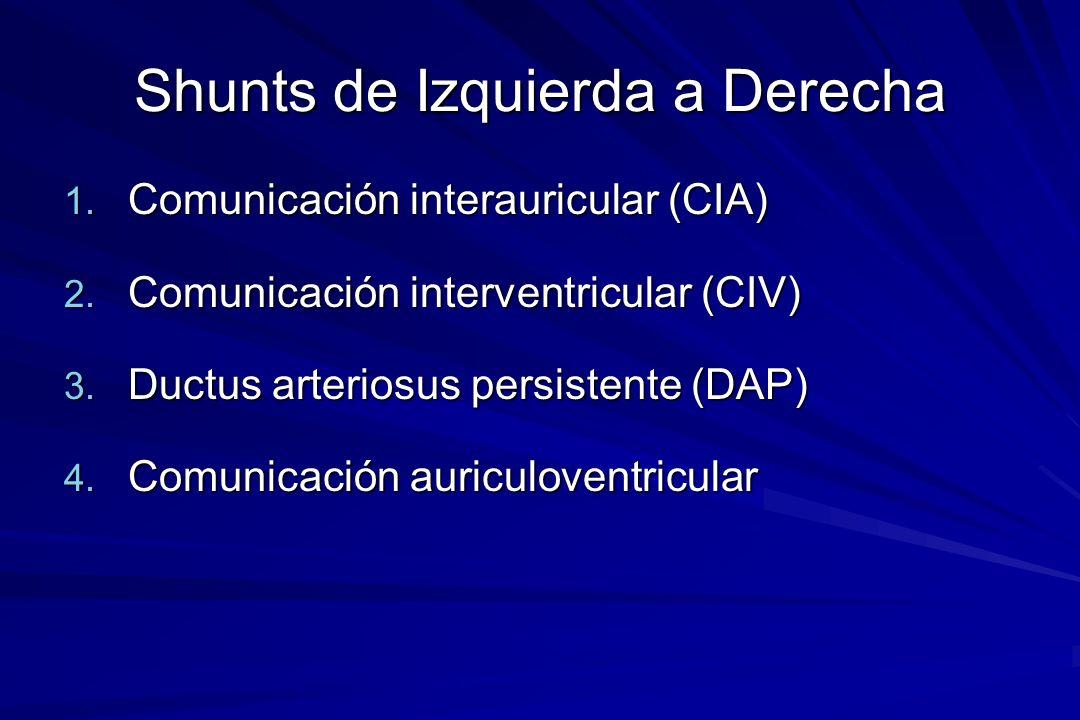 Shunts de Izquierda a Derecha 1. Comunicación interauricular (CIA) 2. Comunicación interventricular (CIV) 3. Ductus arteriosus persistente (DAP) 4. Co