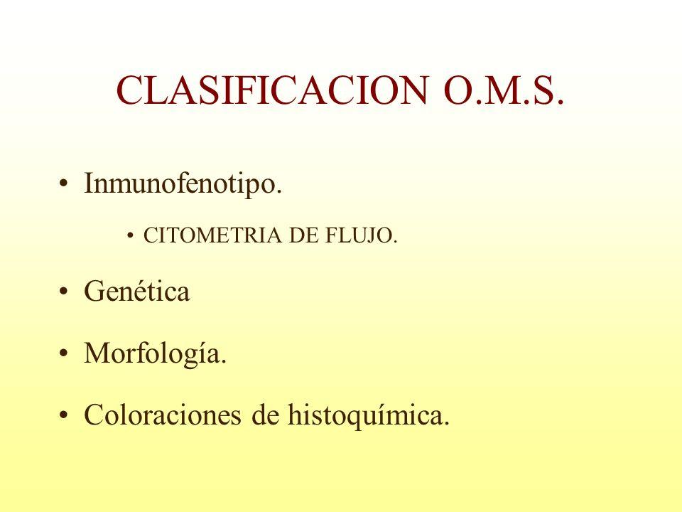 CLASIFICACION O.M.S. Inmunofenotipo. CITOMETRIA DE FLUJO. Genética Morfología. Coloraciones de histoquímica.
