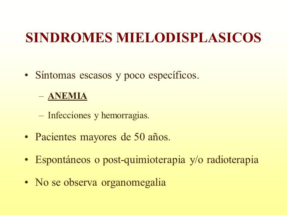 Síntomas escasos y poco específicos. –ANEMIA –Infecciones y hemorragias. Pacientes mayores de 50 años. Espontáneos o post-quimioterapia y/o radioterap