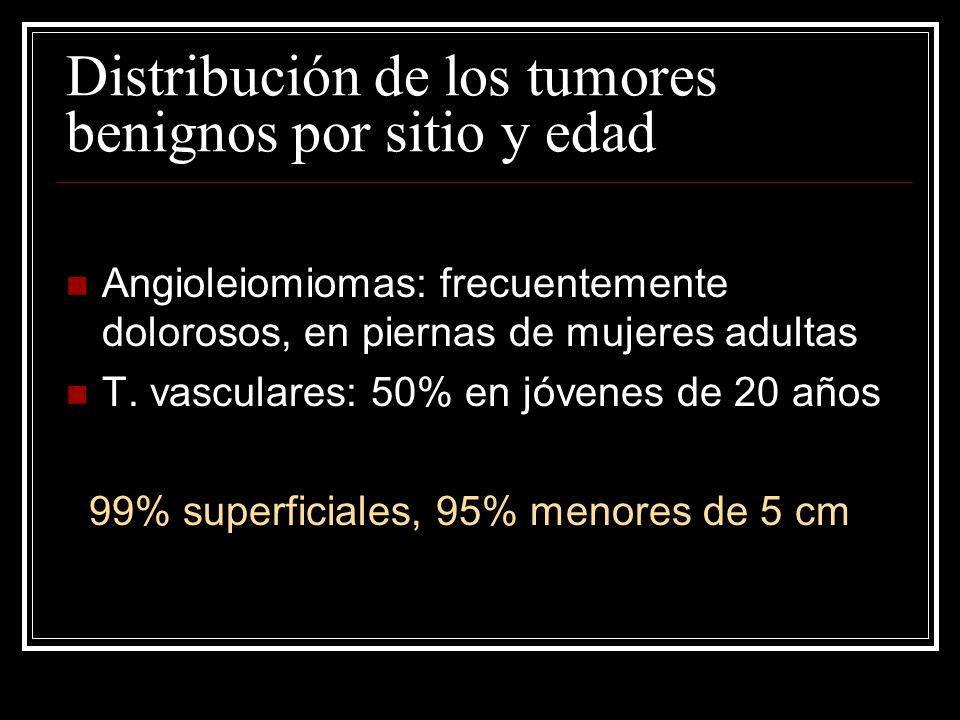 Distribución de los tumores benignos por sitio y edad Angioleiomiomas: frecuentemente dolorosos, en piernas de mujeres adultas T. vasculares: 50% en j