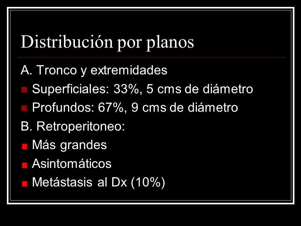 Distribución por planos A. Tronco y extremidades Superficiales: 33%, 5 cms de diámetro Profundos: 67%, 9 cms de diámetro B. Retroperitoneo: Más grande