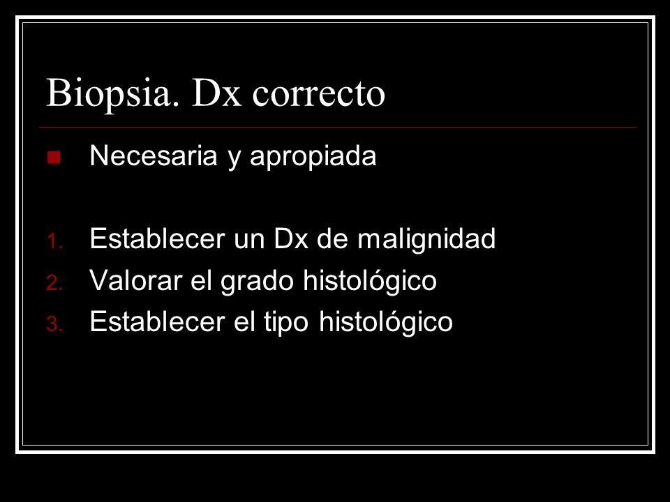 Biopsia. Dx correcto Necesaria y apropiada 1. Establecer un Dx de malignidad 2. Valorar el grado histológico 3. Establecer el tipo histológico