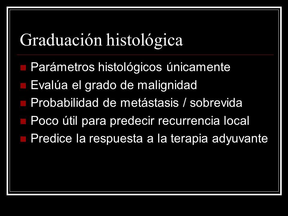 Graduación histológica Parámetros histológicos únicamente Evalúa el grado de malignidad Probabilidad de metástasis / sobrevida Poco útil para predecir