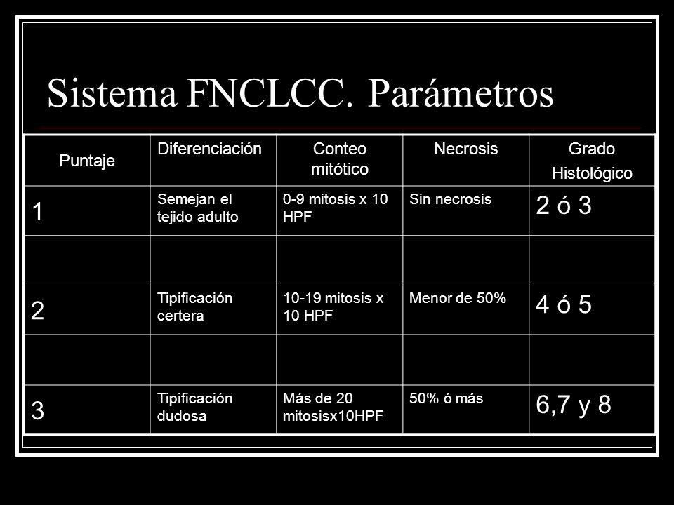 Sistema FNCLCC. Parámetros Puntaje DiferenciaciónConteo mitótico NecrosisGrado Histológico 1 Semejan el tejido adulto 0-9 mitosis x 10 HPF Sin necrosi