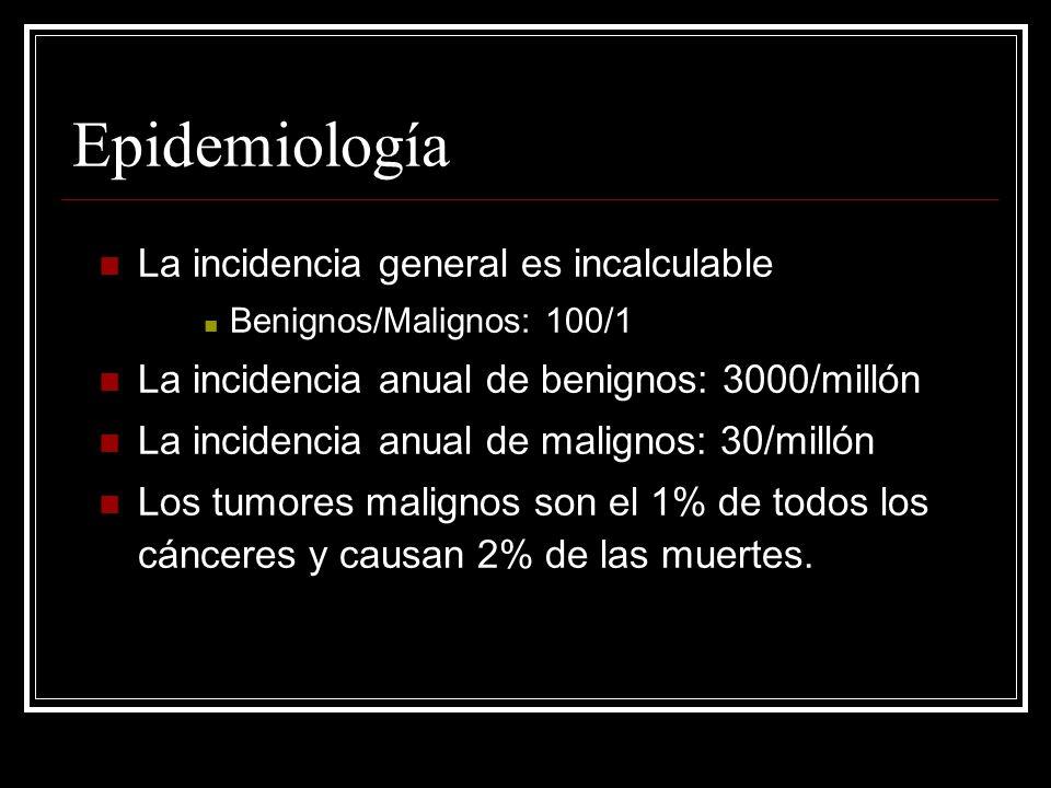 Epidemiología La incidencia general es incalculable Benignos/Malignos: 100/1 La incidencia anual de benignos: 3000/millón La incidencia anual de malig