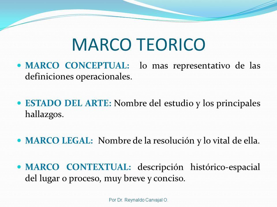 MARCO TEORICO MARCO CONCEPTUAL: lo mas representativo de las definiciones operacionales. ESTADO DEL ARTE: Nombre del estudio y los principales hallazg