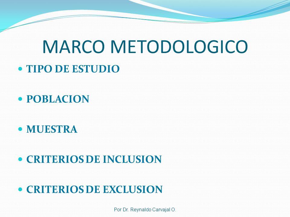 MARCO METODOLOGICO TIPO DE ESTUDIO POBLACION MUESTRA CRITERIOS DE INCLUSION CRITERIOS DE EXCLUSION Por Dr. Reynaldo Carvajal O.