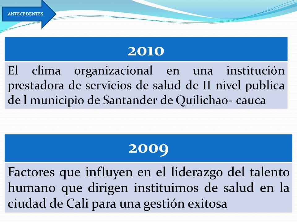 2008 Calidad de vida laboral en una institución publica prestadora de servicios de salud en Cali 2007 1999 Hacia un clima organizacional plenamente gratificante en la unidad programática del instituto de los seguros sociales.
