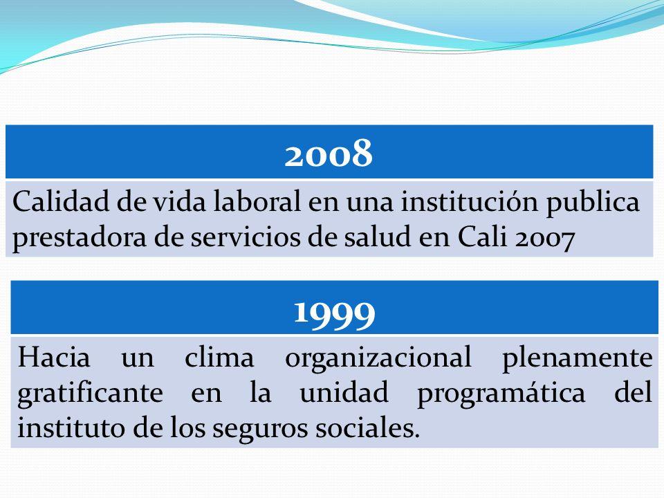 2008 Calidad de vida laboral en una institución publica prestadora de servicios de salud en Cali 2007 1999 Hacia un clima organizacional plenamente gr