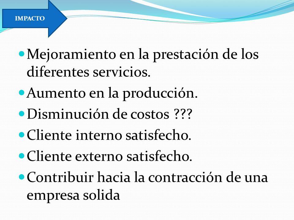 Mejoramiento en la prestación de los diferentes servicios. Aumento en la producción. Disminución de costos ??? Cliente interno satisfecho. Cliente ext