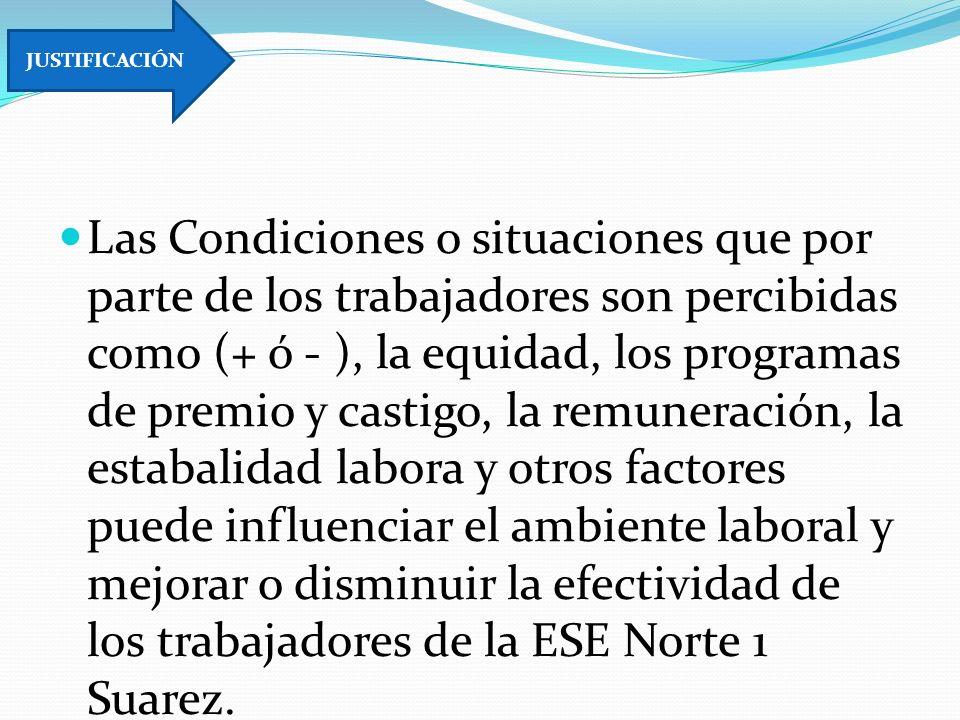 Las Condiciones o situaciones que por parte de los trabajadores son percibidas como (+ ó - ), la equidad, los programas de premio y castigo, la remune
