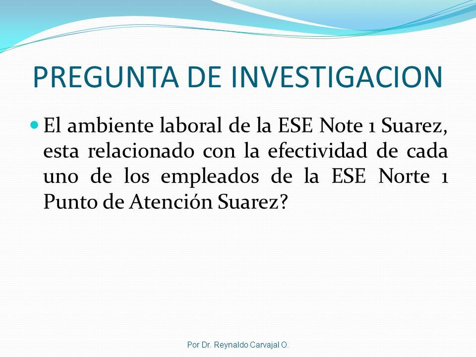 PREGUNTA DE INVESTIGACION El ambiente laboral de la ESE Note 1 Suarez, esta relacionado con la efectividad de cada uno de los empleados de la ESE Nort