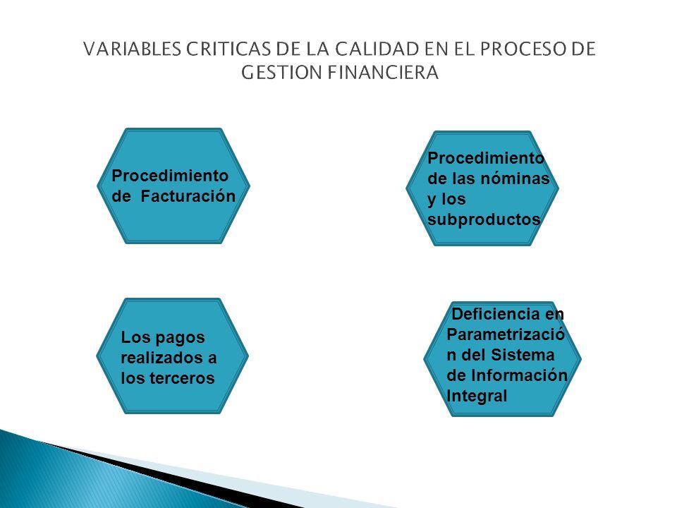 Procedimiento de Facturación Procedimiento de las nóminas y los subproductos Los pagos realizados a los terceros Deficiencia en Parametrizació n del Sistema de Información Integral