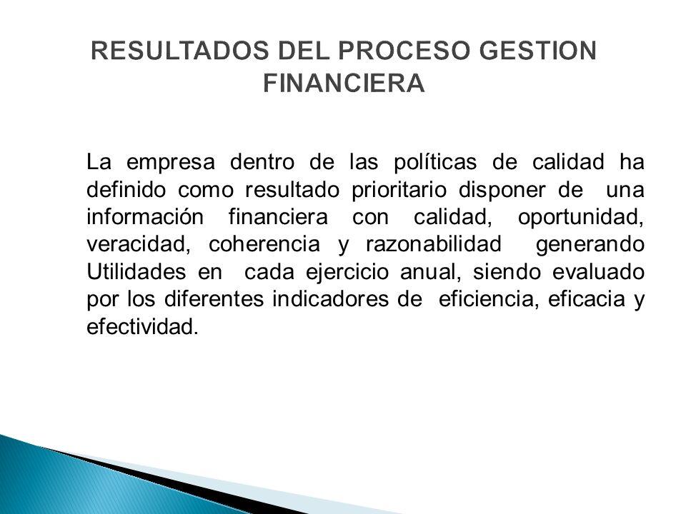 Este resultado es fundamental para la realización de las negociaciones y contrataciones proyectadas a futuro.