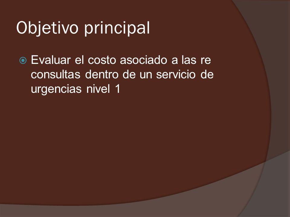 Objetivo principal Evaluar el costo asociado a las re consultas dentro de un servicio de urgencias nivel 1