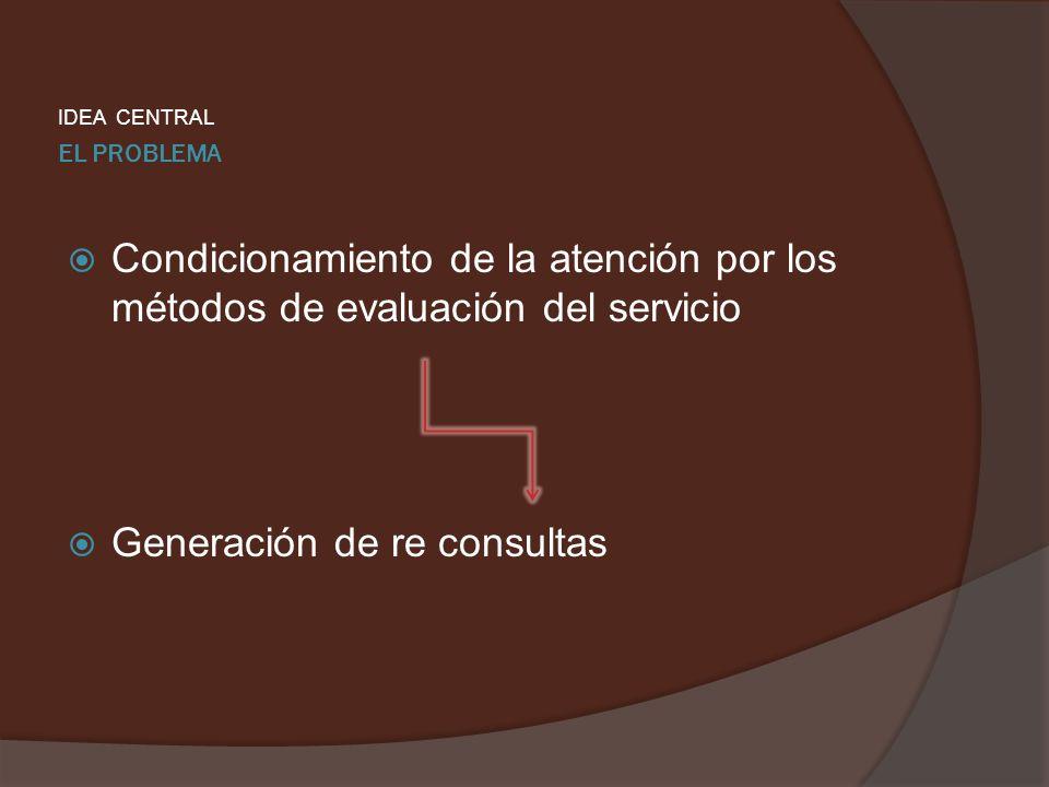 EL PROBLEMA IDEA CENTRAL Condicionamiento de la atención por los métodos de evaluación del servicio Generación de re consultas