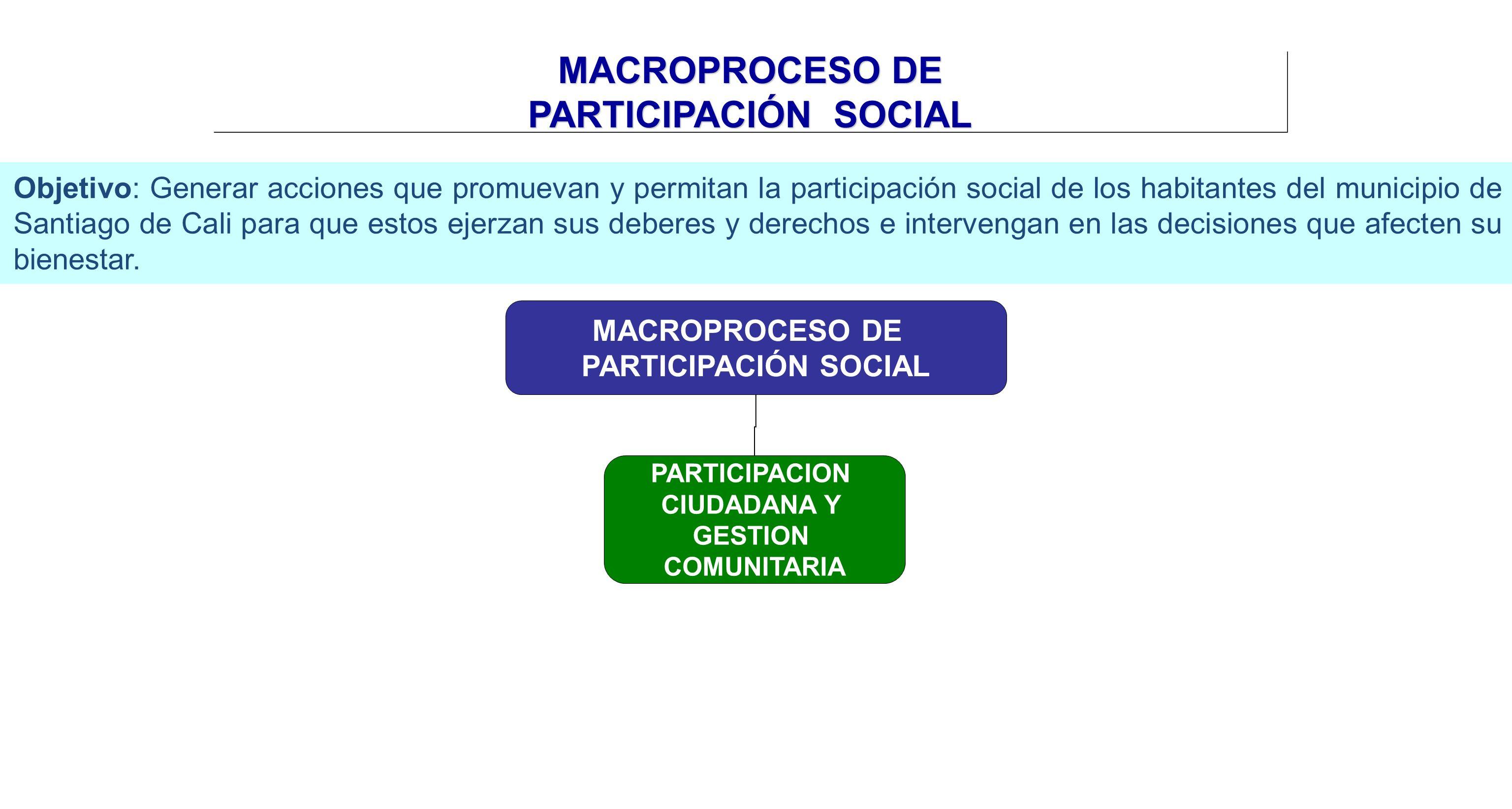 MACROPROCESO DE PARTICIPACIÓN SOCIAL PARTICIPACION CIUDADANA Y GESTION COMUNITARIA MACROPROCESO DE PARTICIPACIÓN SOCIAL Objetivo: Generar acciones que