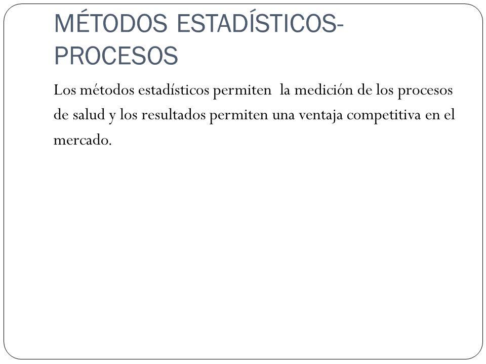 MÉTODOS ESTADÍSTICOS- PROCESOS Los métodos estadísticos permiten la medición de los procesos de salud y los resultados permiten una ventaja competitiva en el mercado.