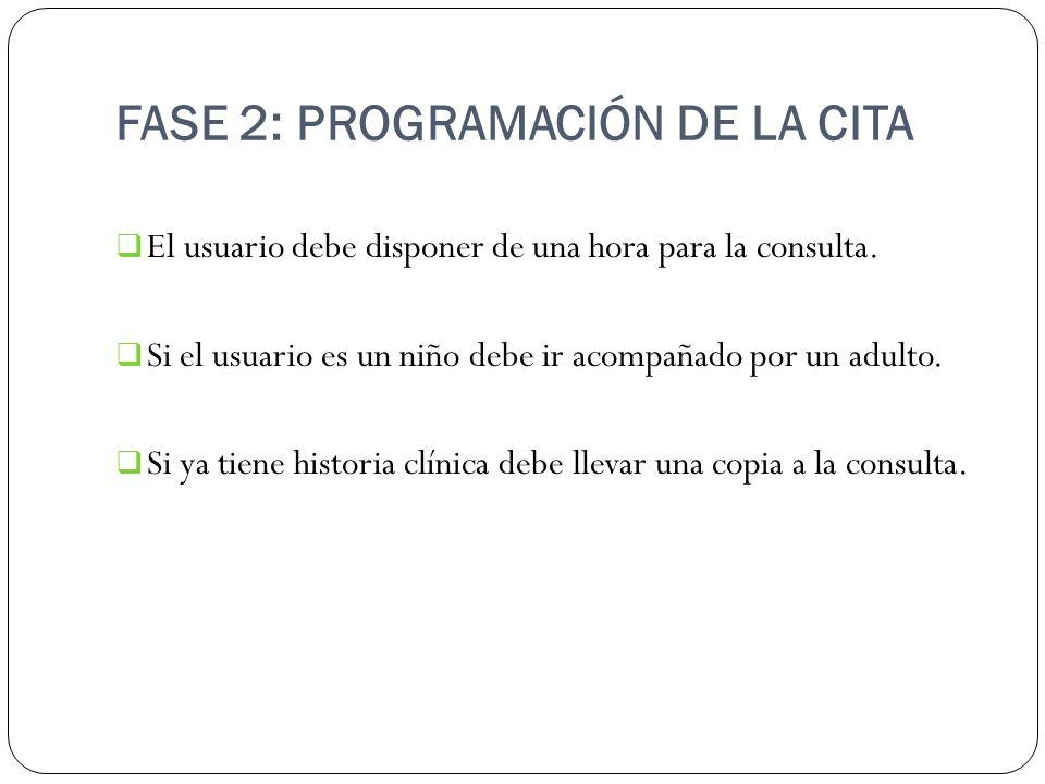 FASE 2: PROGRAMACIÓN DE LA CITA El usuario debe disponer de una hora para la consulta. Si el usuario es un niño debe ir acompañado por un adulto. Si y
