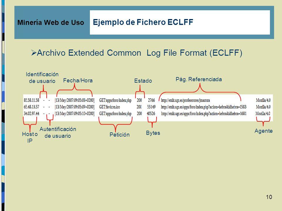 10 Archivo Extended Common Log File Format (ECLFF) Host o IP Identificación de usuario Autentificación de usuario Fecha/Hora Petición Estado Bytes Pág