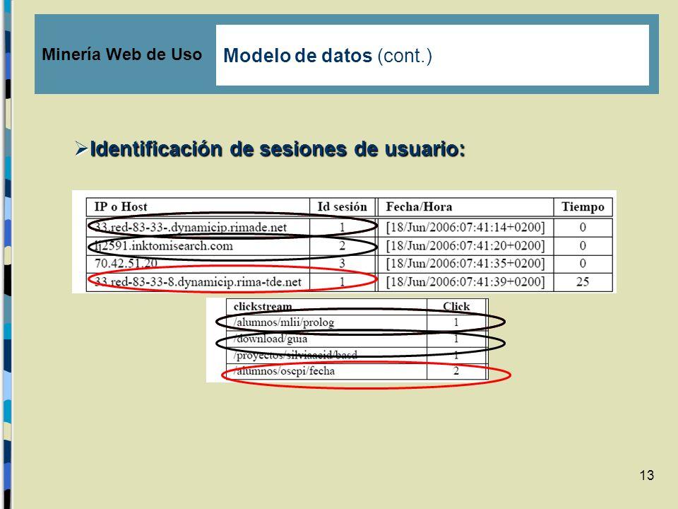 13 Identificación de sesiones de usuario: Identificación de sesiones de usuario: Minería Web de Uso Modelo de datos (cont.)
