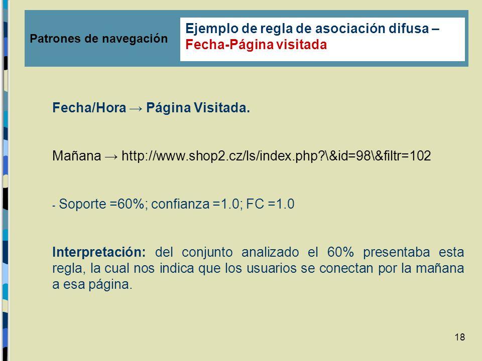 18 Fecha/Hora Página Visitada. Mañana http://www.shop2.cz/ls/index.php?\&id=98\&filtr=102 - Soporte =60%; confianza =1.0; FC =1.0 Interpretación: del