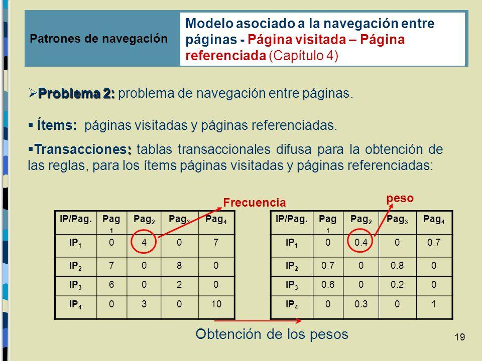 19 IP/Pag.Pag 1 Pag 2 Pag 3 Pag 4 IP 1 0407 IP 2 7080 IP 3 6020 IP 4 03010 Problema 2: Problema 2: problema de navegación entre páginas. Ítems: página