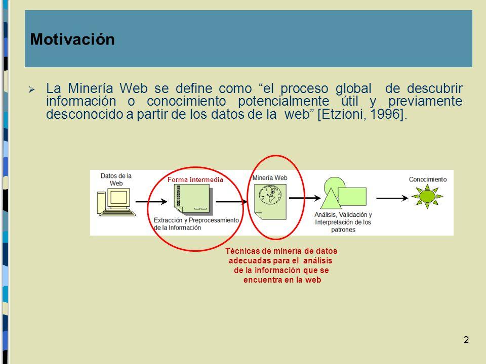 3 Minería Web Minería Web de Uso Minería Web de Estructura Minería Web de Contenido Documentos Web Enlaces entre e intra Documentos Archivos Log Motivación