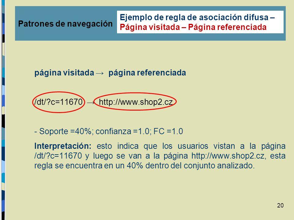 20 página visitada página referenciada /dt/?c=11670 http://www.shop2.cz - Soporte =40%; confianza =1.0; FC =1.0 Interpretación: esto indica que los us