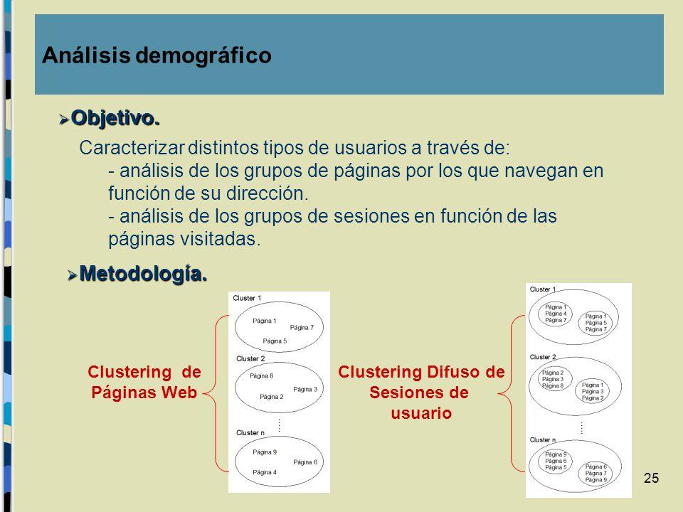 25 Clustering de Páginas Web Clustering Difuso de Sesiones de usuario Objetivo. Objetivo. Caracterizar distintos tipos de usuarios a través de: - anál