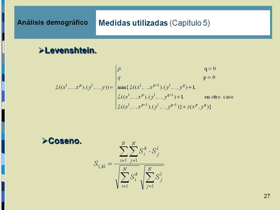 27 Levenshtein. Levenshtein. Coseno. Coseno. Análisis demográfico Medidas utilizadas (Capítulo 5)