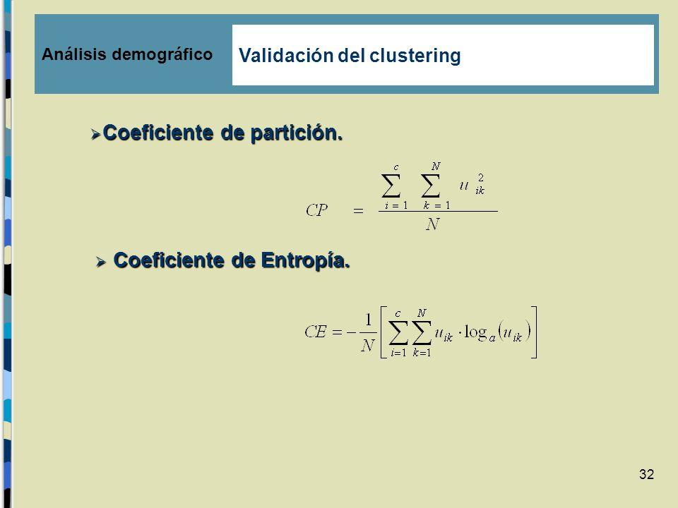 32 Coeficiente de partición. Coeficiente de partición. Coeficiente de Entropía. Coeficiente de Entropía. Análisis demográfico Validación del clusterin