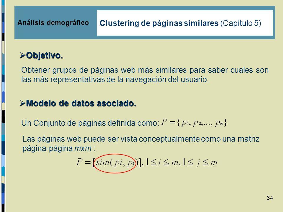 34 Modelo de datos asociado. Modelo de datos asociado. Un Conjunto de páginas definida como: Las páginas web puede ser vista conceptualmente como una