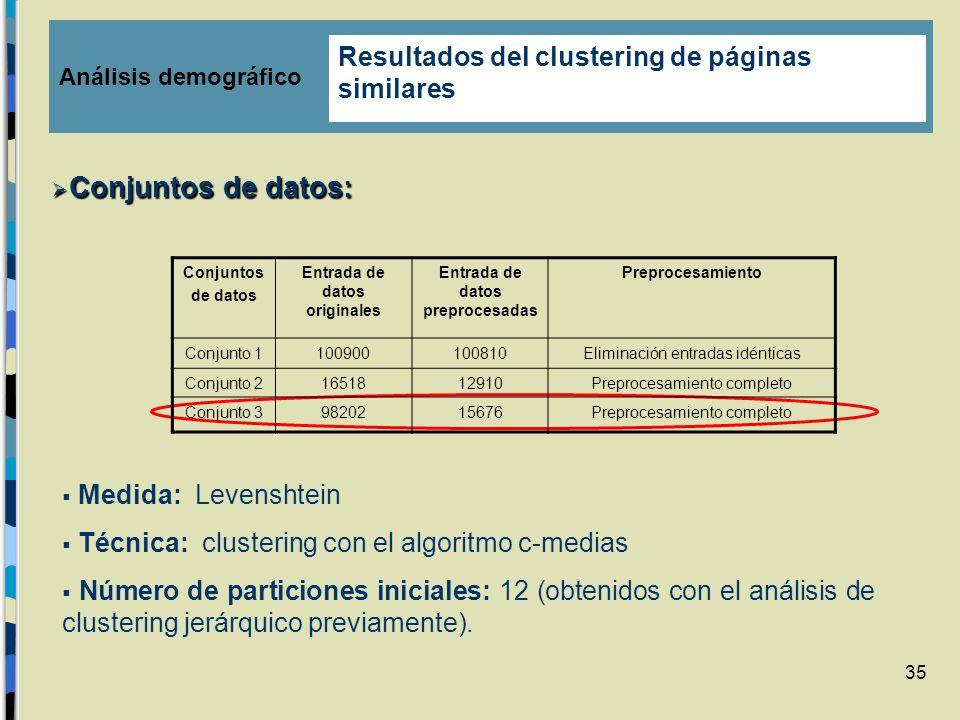 35 Conjuntos de datos: Conjuntos de datos: Análisis demográfico Medida: Levenshtein Técnica: clustering con el algoritmo c-medias Número de particione
