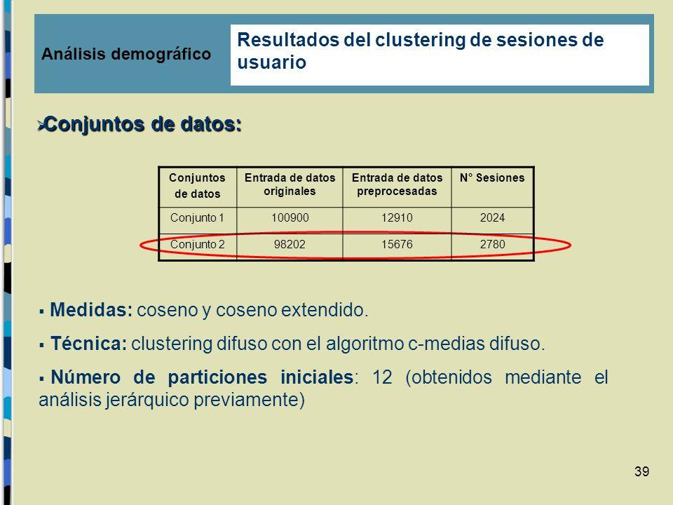 39 Conjuntos de datos: Conjuntos de datos: Análisis demográfico Medidas: coseno y coseno extendido. Técnica: clustering difuso con el algoritmo c-medi