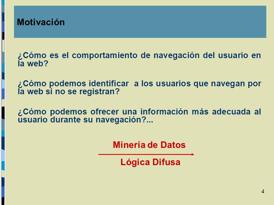 5 La obtención de patrones de navegación, a través de la técnica de reglas de asociación difusas.