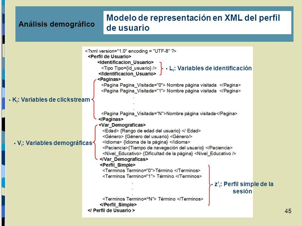45 V i : Variables demográficas L i : Variables de identificación z i : Perfil simple de la sesión K i : Variables de clickstream Análisis demográfico