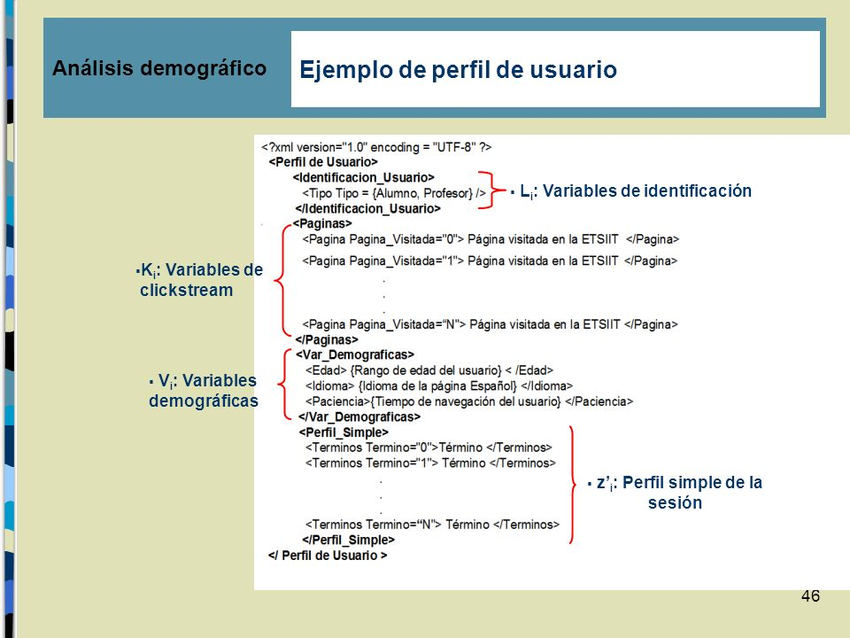 46 V i : Variables demográficas L i : Variables de identificación z i : Perfil simple de la sesión K i : Variables de clickstream Análisis demográfico