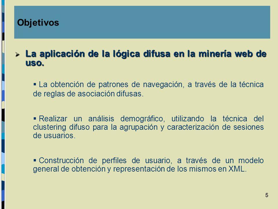 6 Minería Web de Uso.(Capítulo 3) - Modelo de datos.