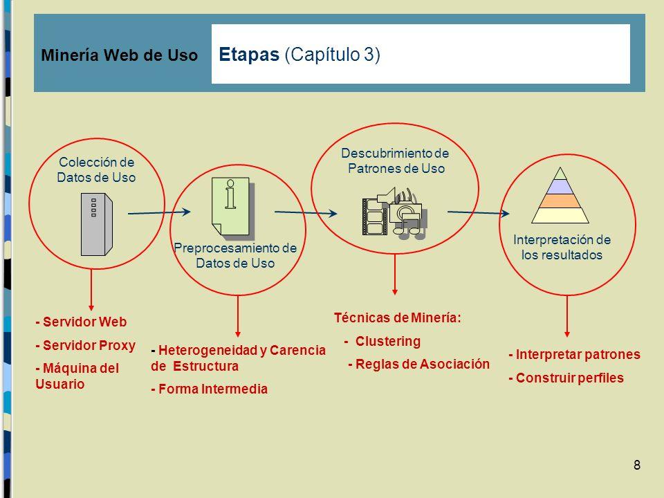 8 Colección de Datos de Uso Preprocesamiento de Datos de Uso Descubrimiento de Patrones de Uso Interpretación de los resultados - Servidor Web - Servi
