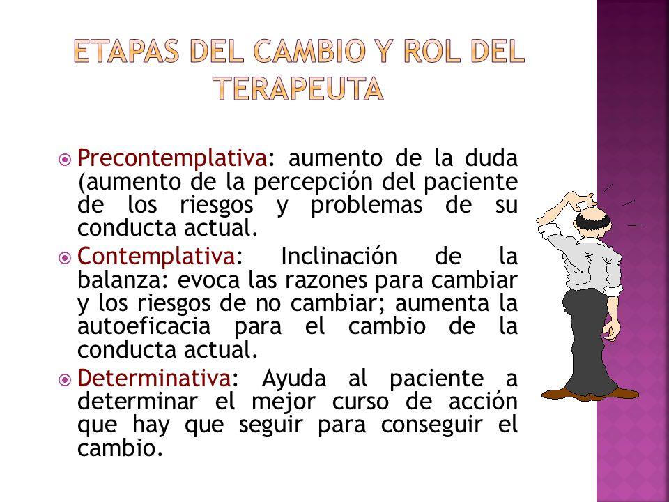 Precontemplativa: aumento de la duda (aumento de la percepción del paciente de los riesgos y problemas de su conducta actual. Contemplativa: Inclinaci