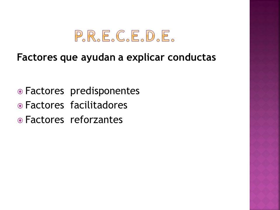 Factores que ayudan a explicar conductas Factores predisponentes Factores facilitadores Factores reforzantes